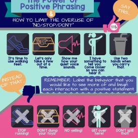 The Power of Positive Phrasing