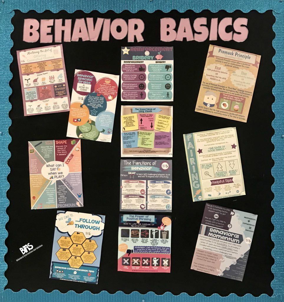 Behavior Infographic Bulletin Board