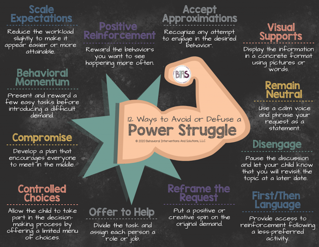 Power Struggle Infographic